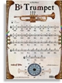 Fingering Chart Poster - Trumpet